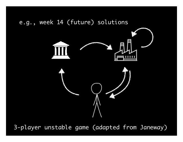 e.g., week 14 (future) solutions