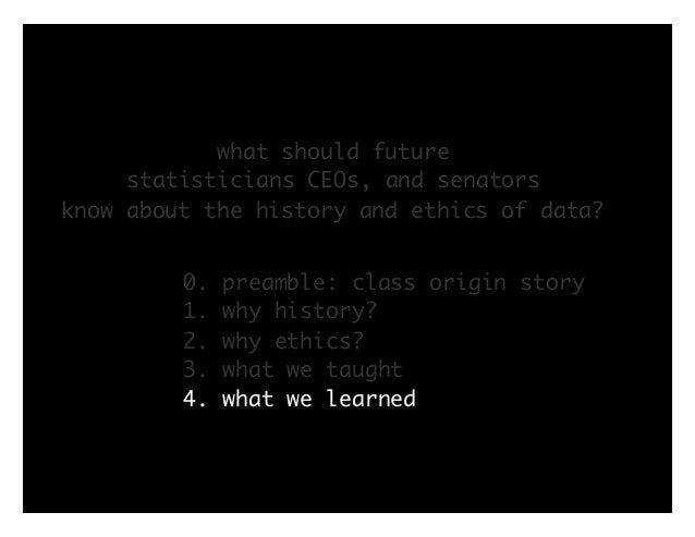 history and ethics of data