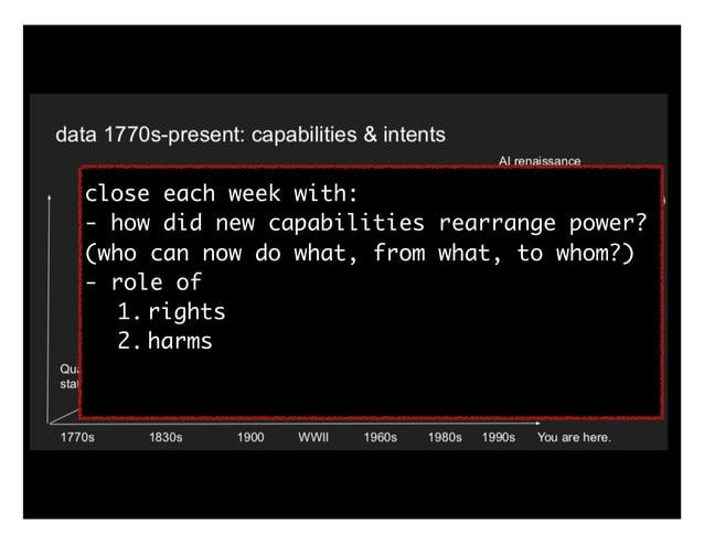 3. what we taught: 14 weeks: Thursday Labs github.com/data-ppf/data-ppf.github.io/wiki/Syllabus