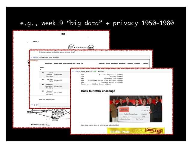 "e.g., week 10 ""data science"", 1962-present"
