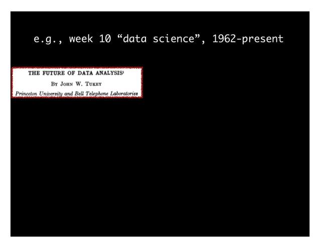 """three kinds of ML"" (interactive)"