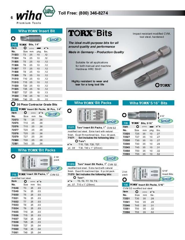 Wiha 71002 6.0 x 25mm Slotted Insert Bit