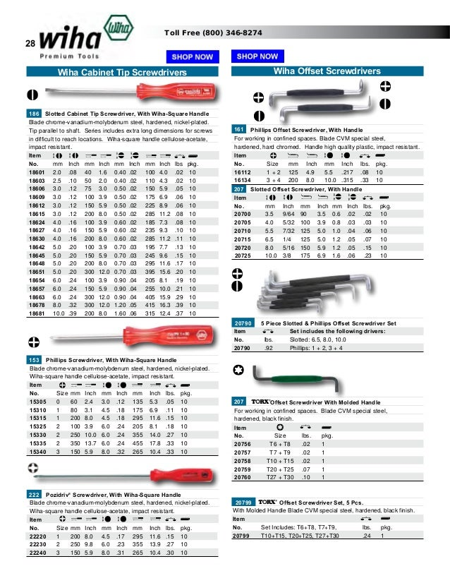 Wiha Screwdrivers Catalog