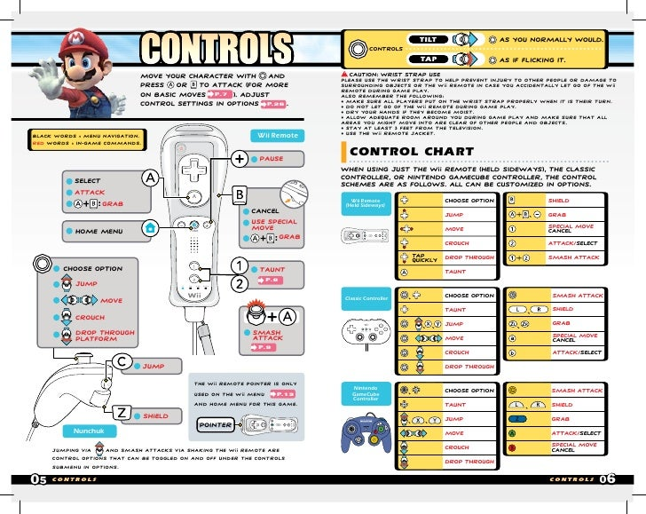 wii manual super smash bros brawl m3 rh slideshare net Wii Instruction Manual Wii Console Problems