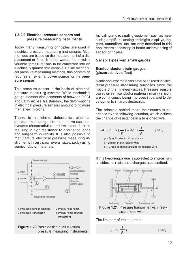 wika pressure temperature handbook 27 638?cb=1411519949 wika pressure & temperature handbook wika pressure transmitter wiring diagram at readyjetset.co
