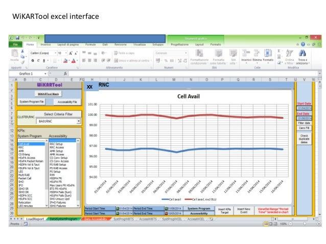 WiKARTool excel interface XX