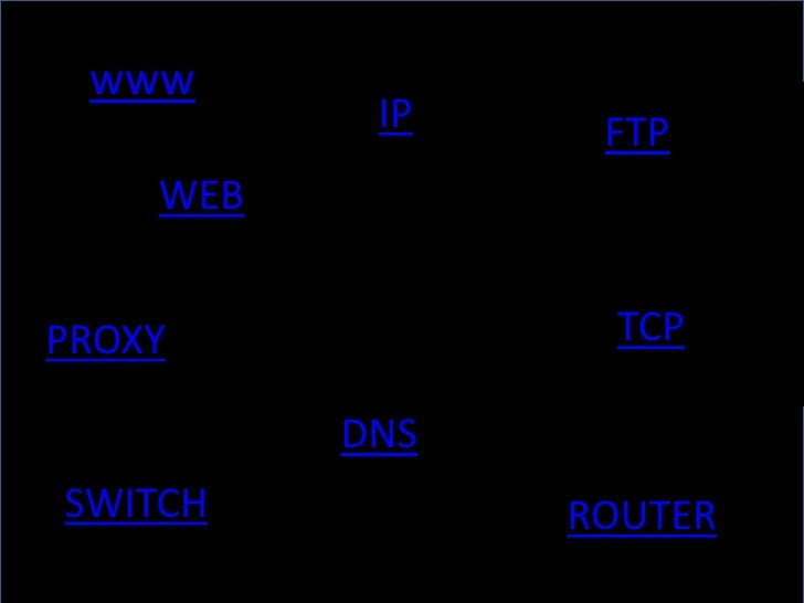 www            IP    FTP     WEB   PROXY             TCP            DNS SWITCH          ROUTER