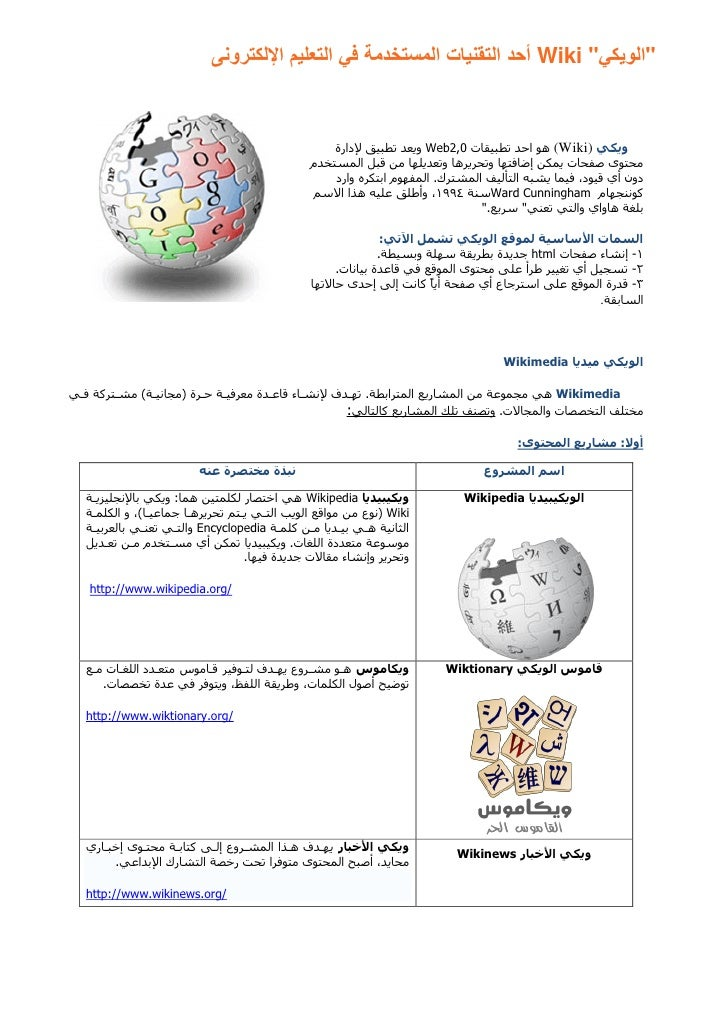 """""""الويكي""""  Wikiأحد التقنيات المستخدمة في التعليم اإللكترونى                                                   ويكي ) ..."""