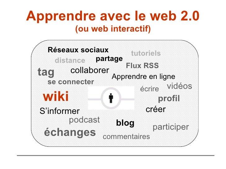 Apprendre avec le web 2.0 (ou web interactif) tag Flux RSS échanges distance commentaires Apprendre en ligne participer wi...