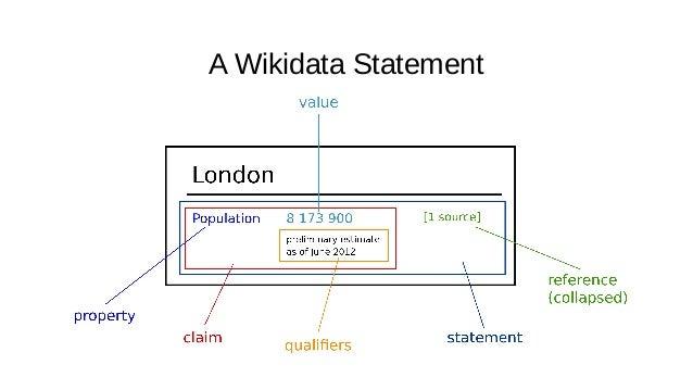 Wikidata Data types ● The current Wikidata data types: – String – WDItemID – External ID – MonolingualText – Property – Qu...