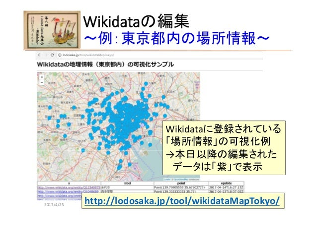 Wikidataの編集 ~例:東京都内の場所情報~ 第8回LinkedData勉強会 Wikidataに登録されている 「場所情報」の可視化例 →本日以降の編集された データは「紫」で表示 http://lodosaka.jp/tool/wi...