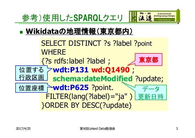 参考)使用したSPARQLクエリ  Wikidataの地理情報(東京都内) 第8回Linked Data勉強会 SELECT DISTINCT ?s ?label ?point WHERE {?s rdfs:label ?label ; wd...