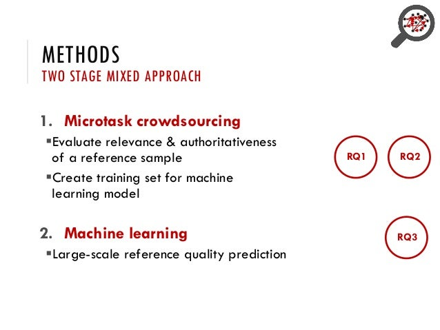 METHODS TWO STAGE MIXED APPROACH 1. Microtask crowdsourcing ▪Evaluate relevance & authoritativeness of a reference sample ...