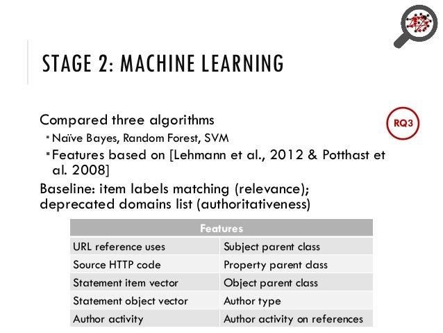 STAGE 2: MACHINE LEARNING Compared three algorithms  Naïve Bayes, Random Forest, SVM Features based on [Lehmann et al., ...