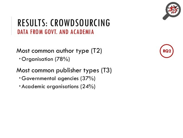 RESULTS: CROWDSOURCING DATA FROM GOVT. AND ACADEMIA Most common author type (T2)  Organisation (78%) Most common publishe...