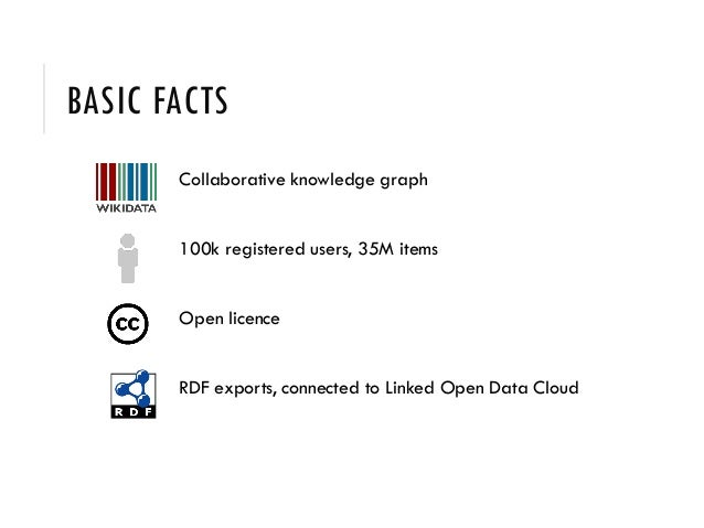 BASIC FACTS Collaborative knowledge graph 100k registered users, 35M items Open licence RDF exports, connected to Linked O...