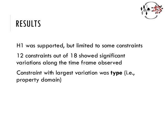 RESULTS H1 was supported, but limited to some constraints 12 constraints out of 18 showed significant variations along the...