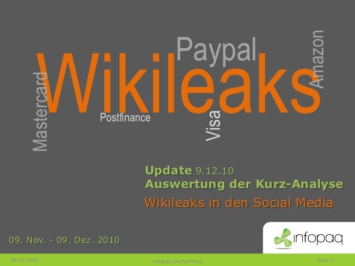 Amazon                                         Paypal         Wikileaks      Mastercard                                   ...