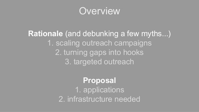 Overview Rationale (and debunking a few myths...) 1. scaling outreach campaigns 2. turning gaps into hooks 3. targeted out...