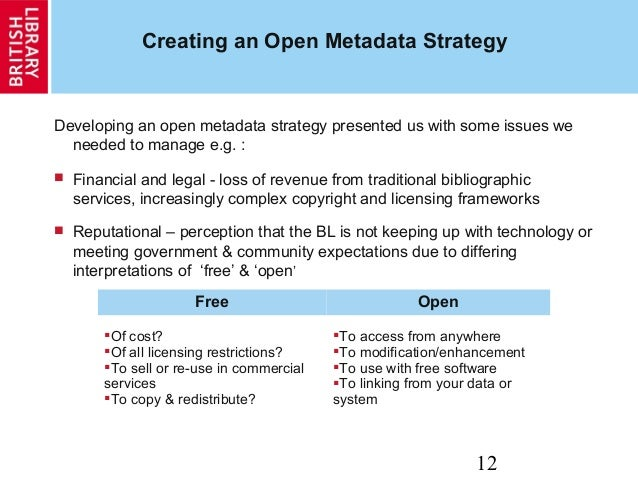 12 Creating an Open Metadata Strategy Developing an open metadata strategy presented us with some issues we needed to mana...