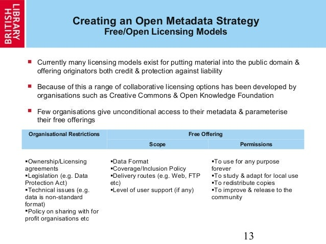 13 Creating an Open Metadata Strategy Free/Open Licensing Models  Currently many licensing models exist for putting mater...