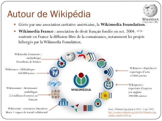 Wikipédia Quels Usages Pédagogiques Dans Le Cadre De L