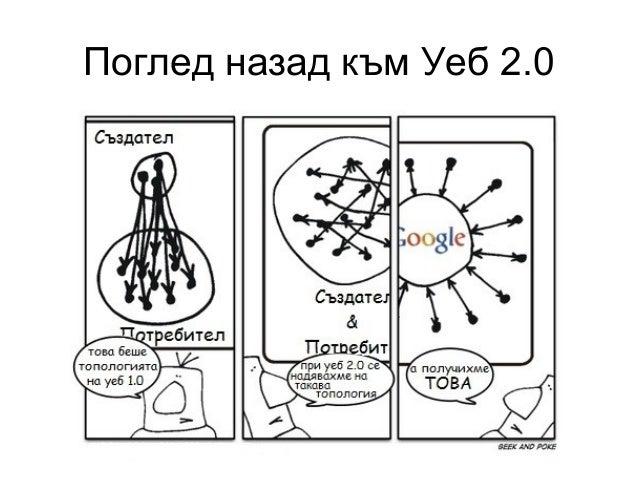 Поглед назад към Уеб 2.0
