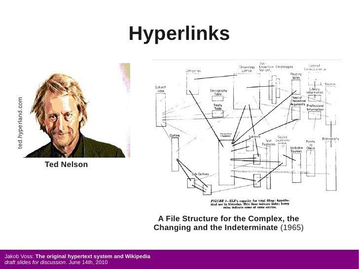 Hyperlinks     ted.hyperland.com                             Ted Nelson                                                   ...
