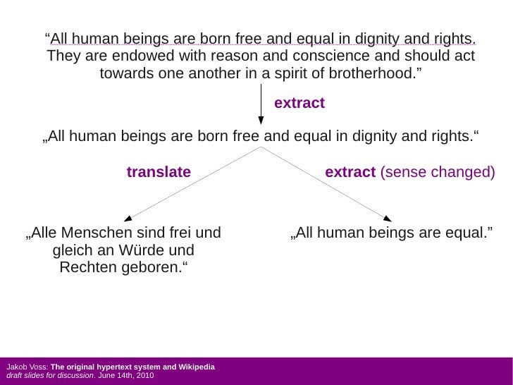 """""""All human beings are born free and equal in dignity and rights.           They are endowed with reason and conscience and..."""