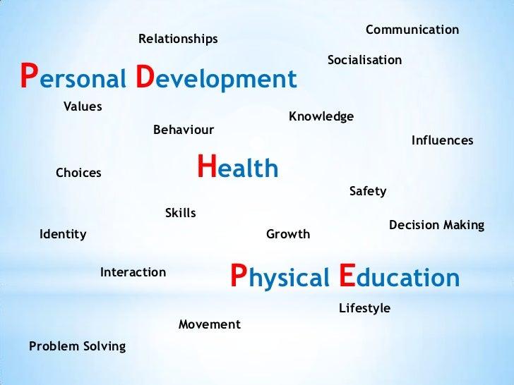 Communication<br />Relationships<br />Socialisation<br />Personal Development<br />Values<br />Knowledge<br />Behaviour<br...