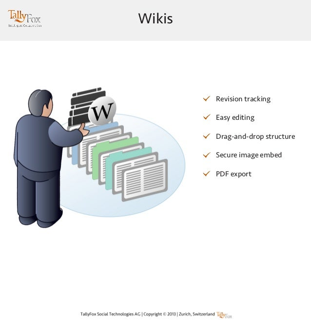Wikis  Revision tracking Easy editing Drag-and-drop structure Secure image embed PDF export