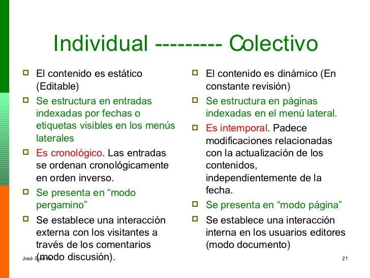Individual --------- Colectivo <ul><li>El contenido es estático (Editable) </li></ul><ul><li>Se estructura en entradas ind...