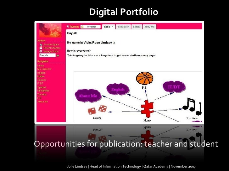 Julie Lindsay | Head of Information Technology | Qatar Academy | November 2007 Opportunities for publication: teacher and ...