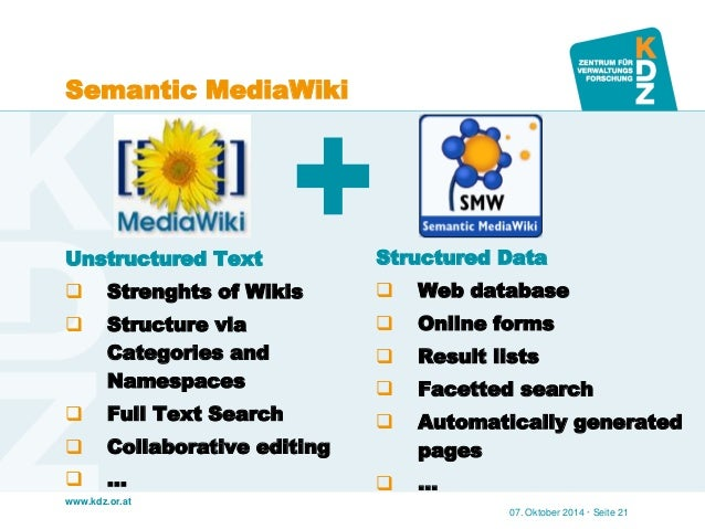www.kdz.or.at  Semantic MediaWiki  Unstructured Text  Strenghts of Wikis  Structure via Categories and Namespaces  Full...