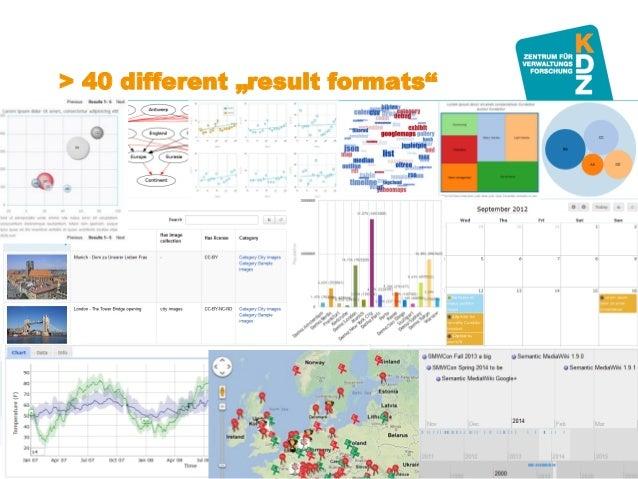 "www.kdz.or.at  > 40 different ""result formats""  07. Oktober 2014 · Seite 27"