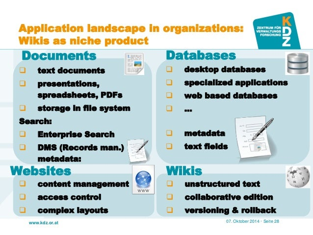 www.kdz.or.at  Application landscape in organizations: Wikis as niche product  Documents  text documents  presentations,...