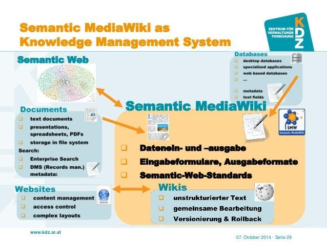 www.kdz.or.at  Semantic MediaWiki as Knowledge Management System  07. Oktober 2014 · Seite 29  Semantic MediaWiki  Semanti...