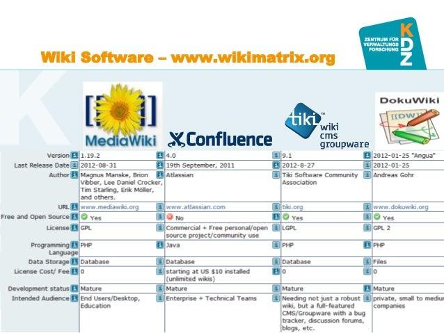 www.kdz.or.at  Wiki Software – www.wikimatrix.org  07. Oktober 2014 · Seite 9