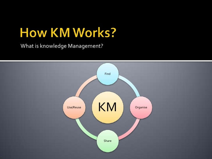 mba thesis knowledge management Knowledge management within tesco - mba payam haerifar - research paper (undergraduate) - information management - publish your bachelor's or master's.