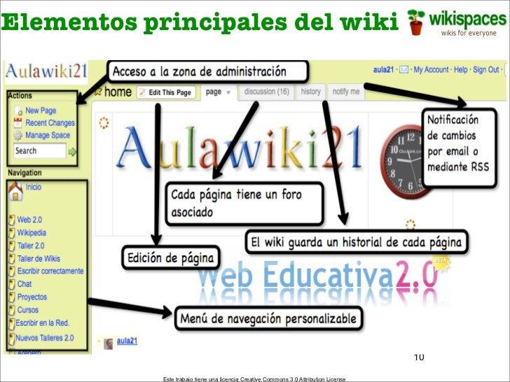 Elementos principales del wiki                                                                                            ...