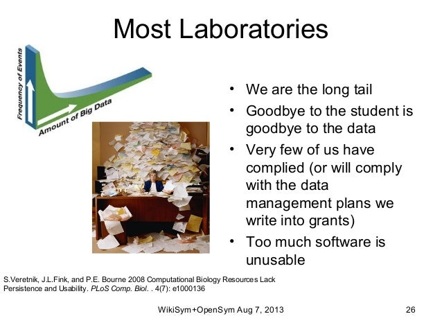 Most Laboratories • We are the long tail • Goodbye to the student is goodbye to the data • Very few of us have complied (o...