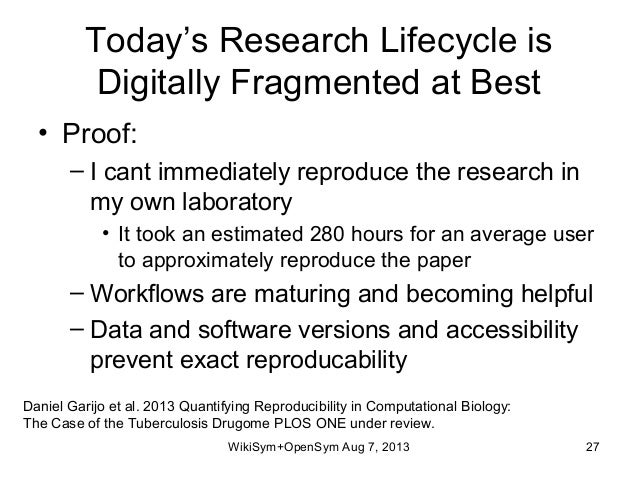 Today's Research Lifecycle is Digitally Fragmented at Best • Proof: – I cant immediately reproduce the research in my own ...