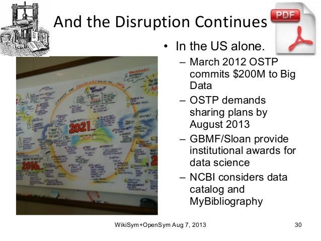• In the US alone.. – March 2012 OSTP commits $200M to Big Data – OSTP demands sharing plans by August 2013 – GBMF/Sloan p...