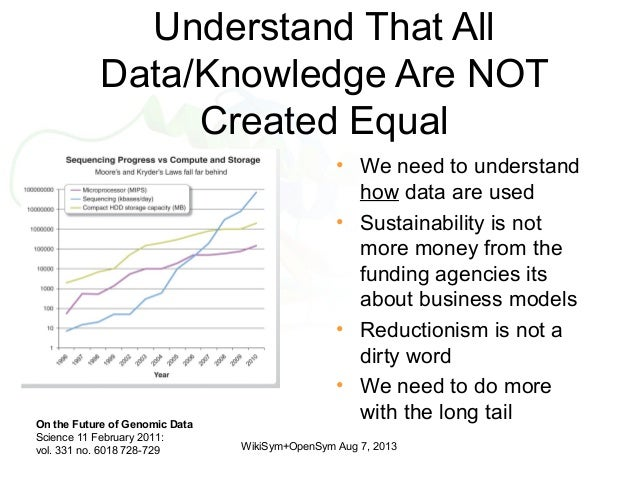Understand That All Data/Knowledge Are NOT Created Equal • We need to understand how data are used • Sustainability is not...