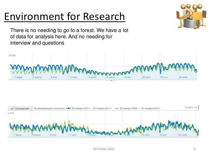 Environment for Research<br />6<br />There is no needing to go to a forest. We have a lot of data for analysis here. And n...