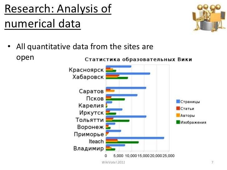 Research: Analysisof numericaldata<br />Allquantitativedatafrom thesitesare open<br />7<br />WikiVote! 2011<br />