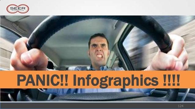 PANIC!! Infographics !!!!                        124