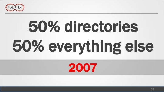 50% directories50% everything else       2007                  33