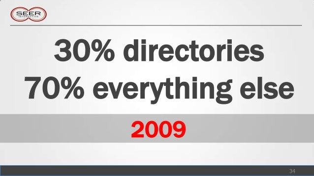 30% directories70% everything else       2009                  34