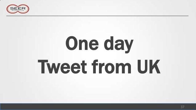 One dayTweet from UK                37